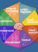 inteligencias múltiples cómo desarrollarlos-el prado psicólogos